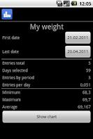 Screenshot of MyStats