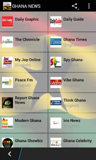 Ghana Newspapers