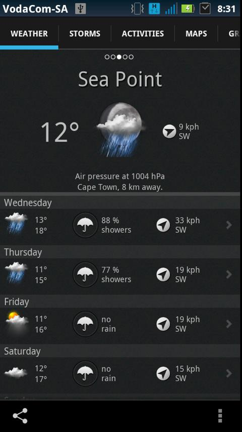 AfricaWeather- screenshot