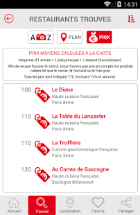 Best restaurants Paris - náhled