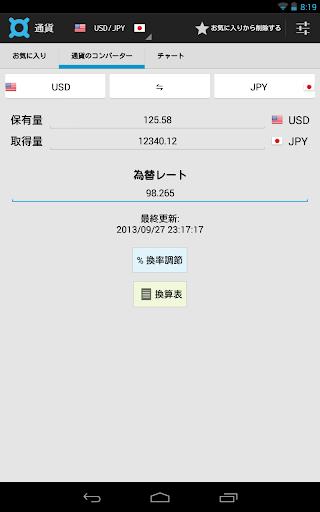 無料财经Appの為替レート • 通貨のコンバーター|記事Game