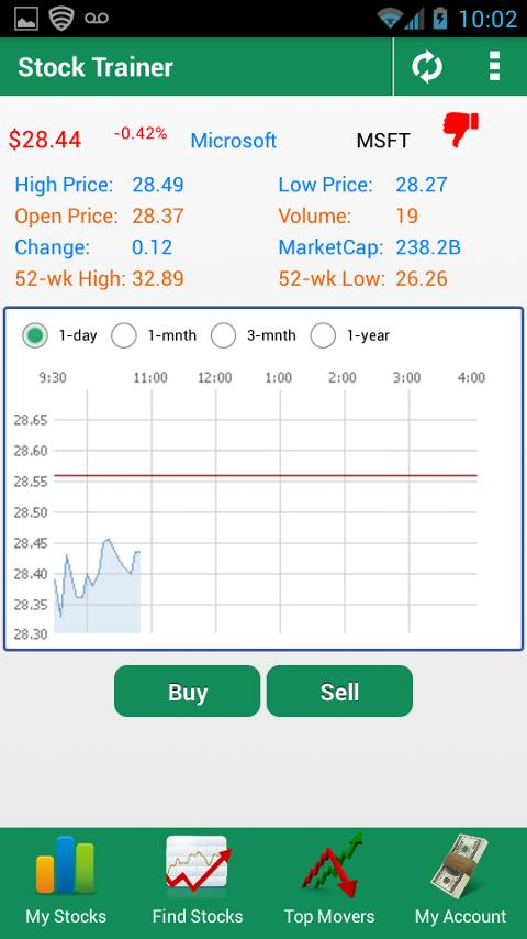 Virtual options trading app