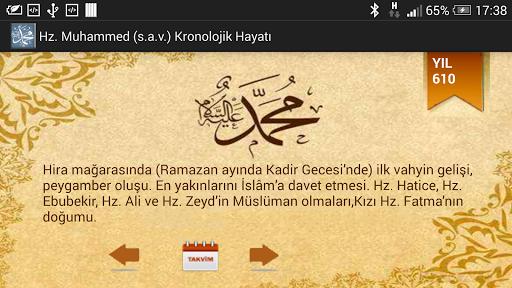 Hz Muhammed Kronolojik Hayatı