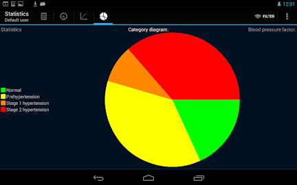 Blood Pressure Screenshot 31