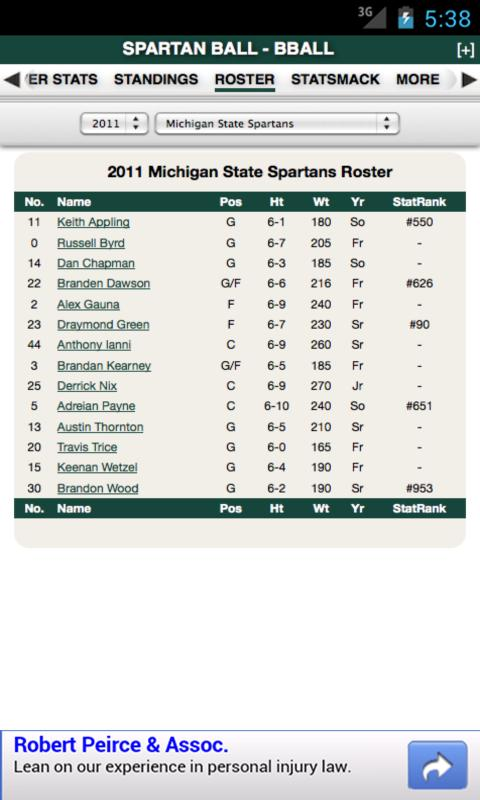 MSU Football & Basketball - screenshot