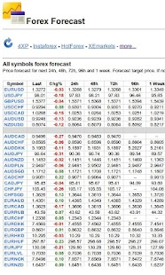 Archives | Journal of Stock & Forex Trading | OMICS Group
