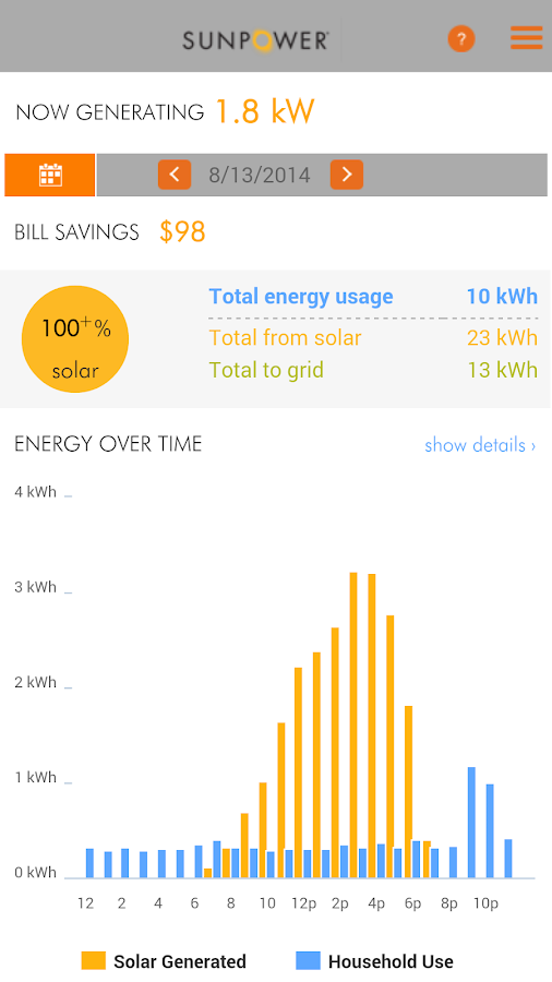 SunPower Monitoring System- screenshot