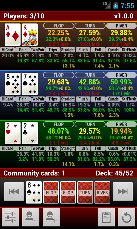 Poker player stats online