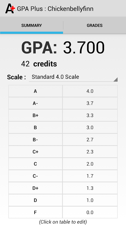 Gpa plus free android apps on google play gpa plus free screenshot ccuart Image collections