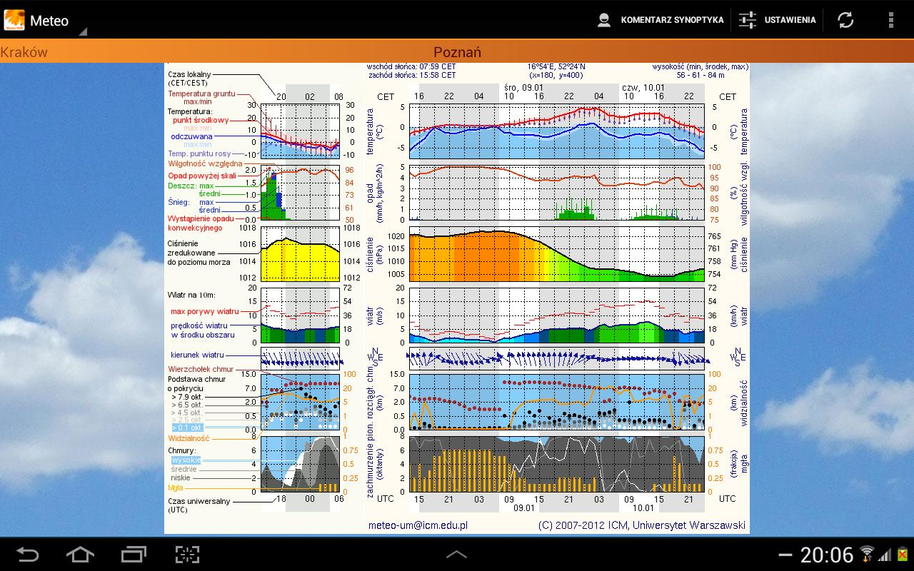 Meteo ICM - screenshot