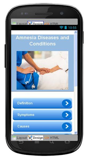 Amnesia Disease Symptoms