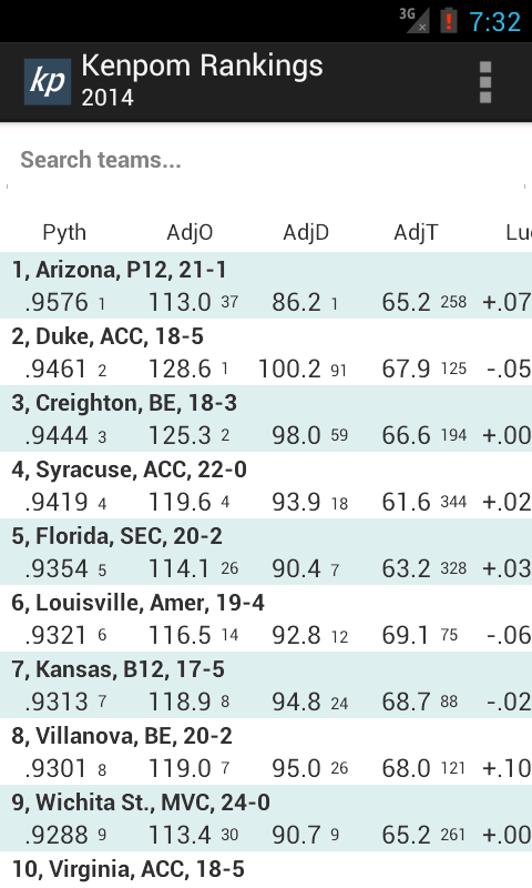 The KenPom app- screenshot