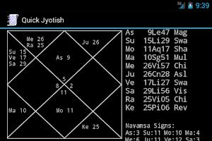 Screenshot of Quick Jyotish