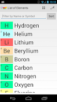 Screenshot of Periodic Table of Elements