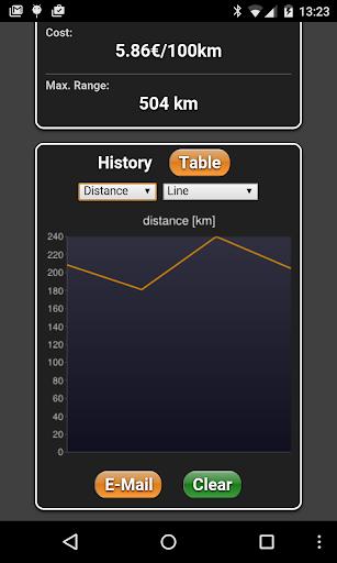【免費旅遊App】Mileage-APP點子