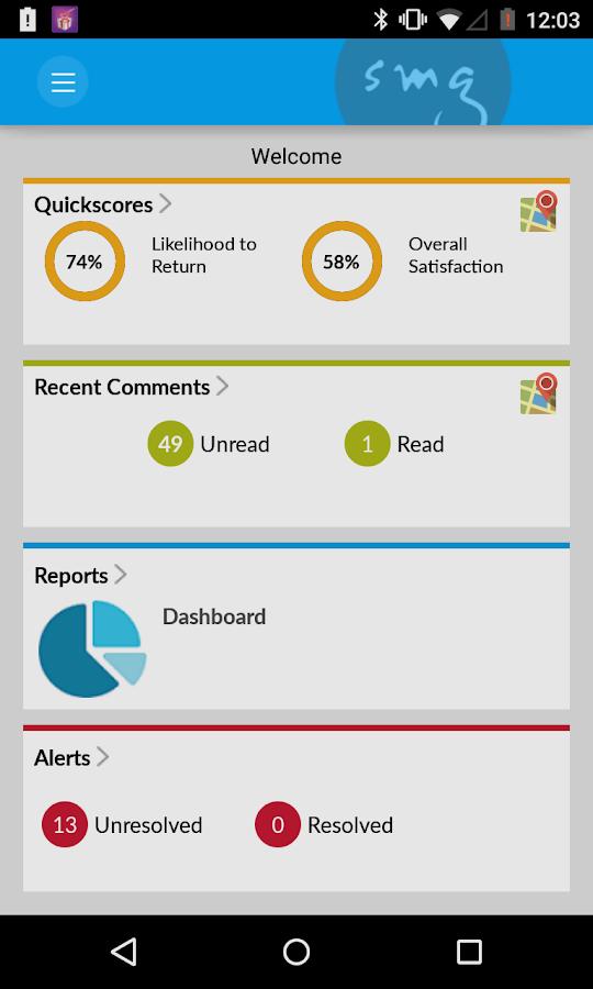 SMG Reporting - screenshot