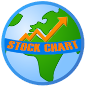 Stockchart - indicators system