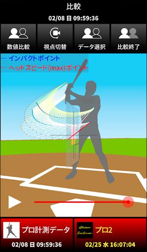 Mizuno Swing Tracer Player