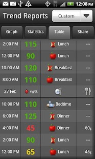 ACCU-CHEK® 360° Diabetes Mgmt.- screenshot thumbnail