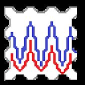 Lucid Scribe ThinkGear EEG