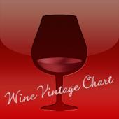 Wine Vintage Chart