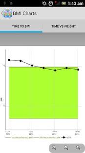 免費下載健康APP|BMI Calculator (Tracker/Graph) app開箱文|APP開箱王