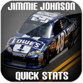 Jimmie Johnson NASCAR Widget
