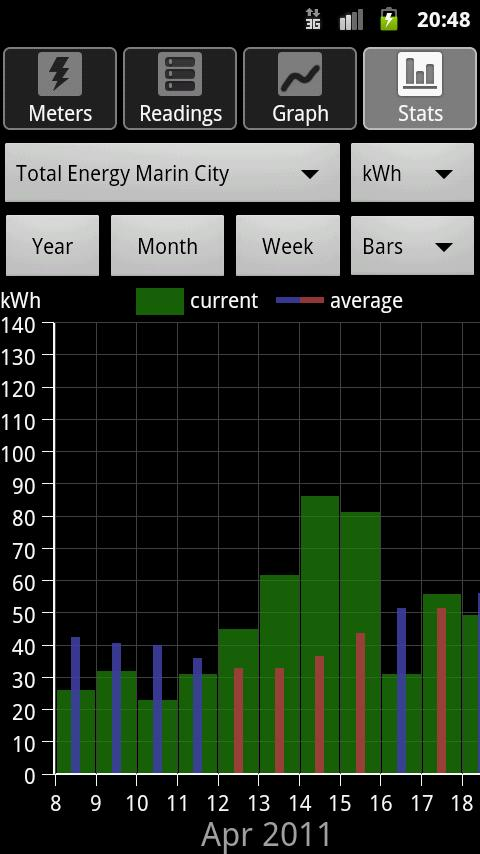 Energy Consumption Analyzer- screenshot