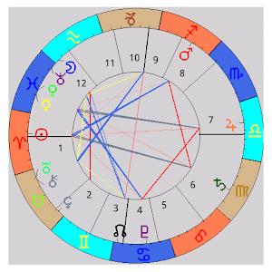 Gwyneth Paltrow 14:05 Chart Show Adela Banášová slágerlistája 16:15.