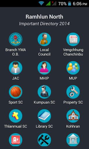 Ramhlun North Directory 2014