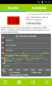 Air Quality China v4.1.1