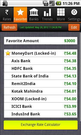 Indian Ru Exchange Rates 2 5 Screenshot 782117