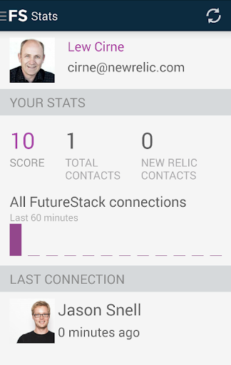 FutureStack