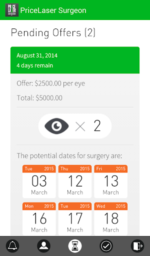 Pricelaser for LASIK Surgeons