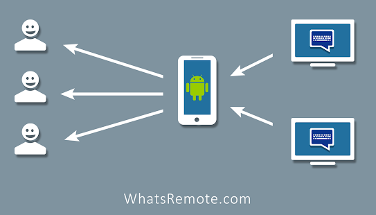 WhatRemote ★ ROOT ONLY- screenshot thumbnail