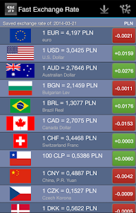 Fast Exchange Rate- screenshot thumbnail