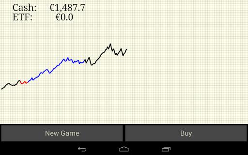 【免費街機App】Day Trader-APP點子