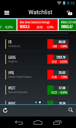 Stocklah US Stock Quote