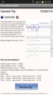 Forex Money Maker - screenshot thumbnail