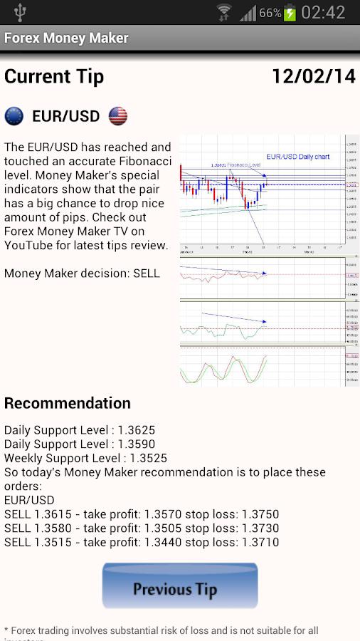 Forex Money Maker - screenshot
