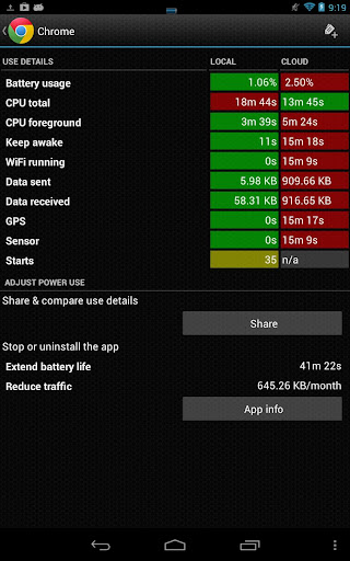 玩工具App|Battery Stats Plus Pro免費|APP試玩