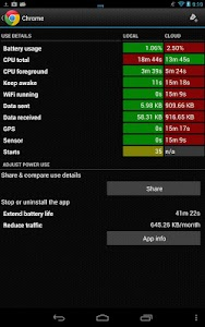 Battery Stats Plus Pro v3.1.99