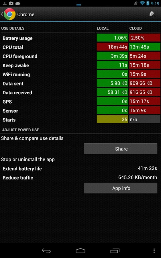 Battery Stats Plus Pro - screenshot