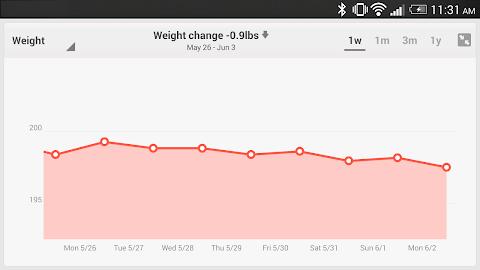 Fitbit Screenshot 10