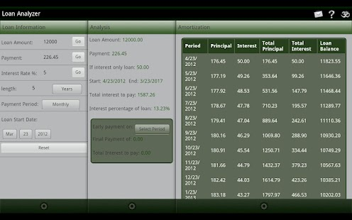 Loan Analyzer - screenshot thumbnail