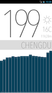Air Quality China | Minimalist- screenshot thumbnail