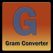 Gold Cost Per Gram Calculator