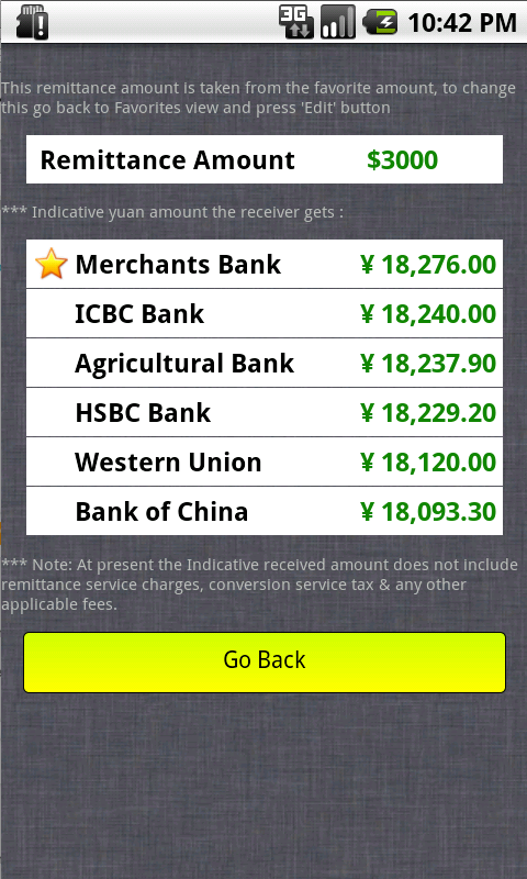 Bank of china singapore forex
