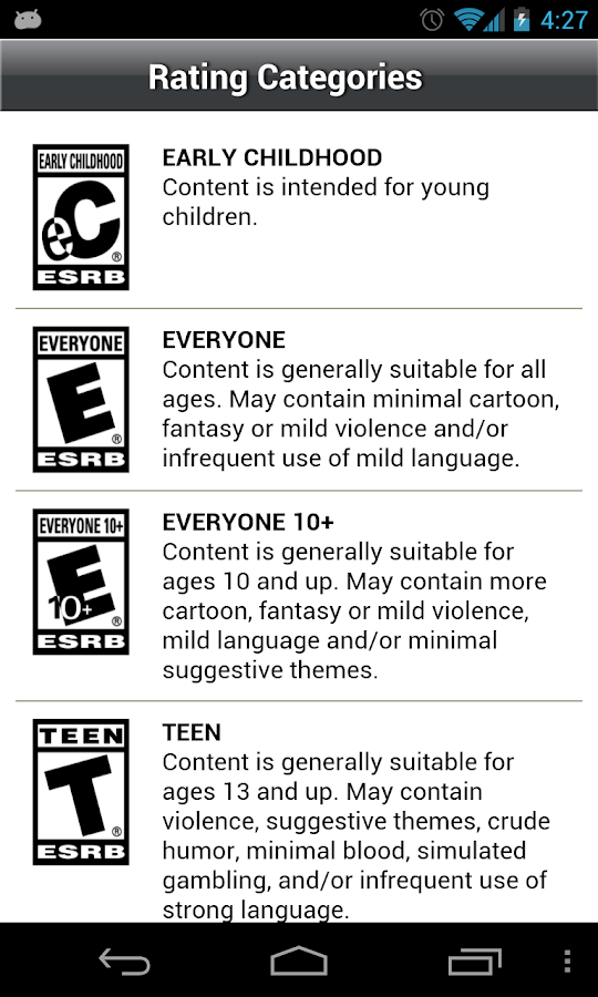 Game Ratings by ESRB - screenshot