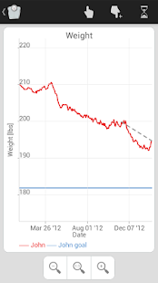 Weight Tracker weight loss app - screenshot thumbnail